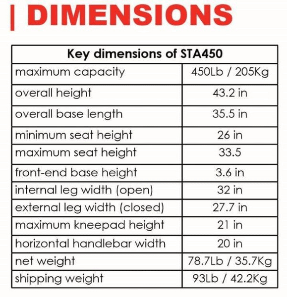Dimensions - The BestMove ™ STA450 | STANDING TRANSFER AID  by Best Care LLC | Wheelchair Liberty