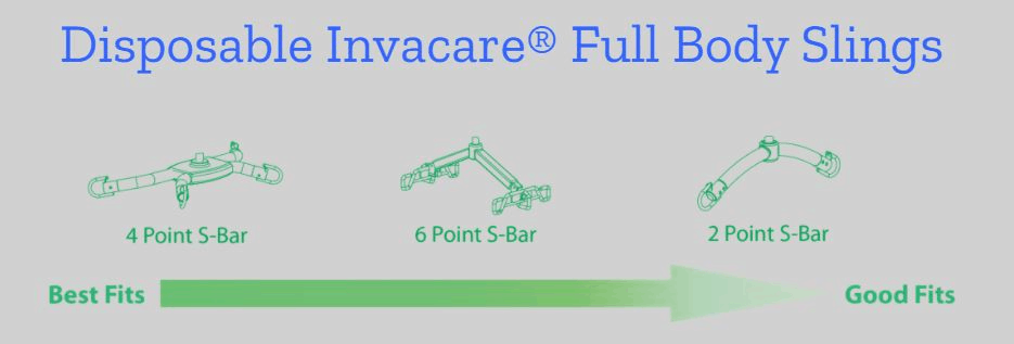 Point Bars Choices - Invacare®SPS Sling By Bestcare LLC | Wheelchair Liberty