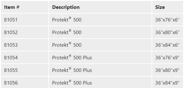 Specifications for Protekt® 500 | Gel Infused Foam Pressure Redistribution Mattress by Proactive Medical