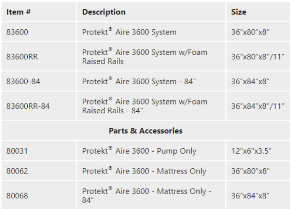 Specifications for Protekt® Aire 3600   Air Mattress System with Cell-On-Cell Support Base by Proactive Medical   Wheelchair Liberty