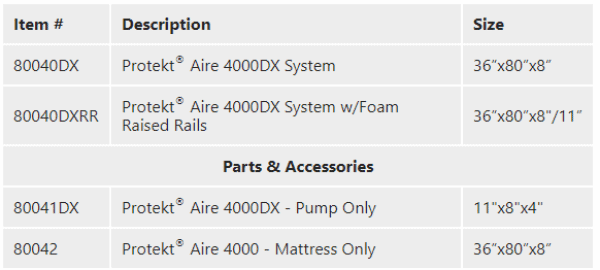 Specifications for Protekt® Aire 4000DX | Low Air Loss/Alternating Pressure Mattress System with Digital Pump by Proactive Medical | Wheelchair Liberty