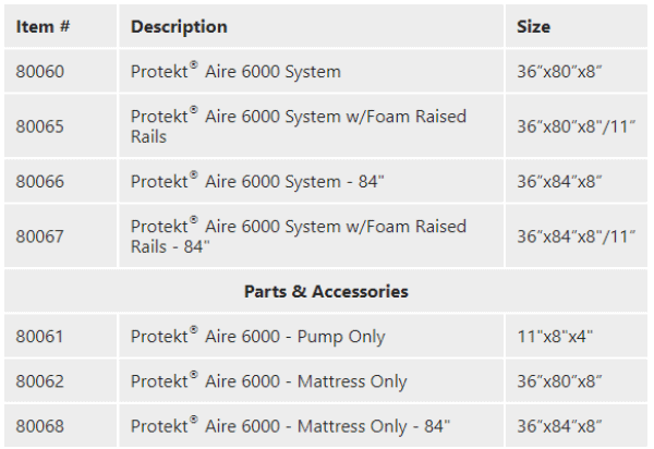 Specifications for Protekt® Aire 6000 | Low Air Loss/Alternating Pressure Mattress System with Deluxe Digital Pump and Cell-On-Cell Support Base by Proactive Medical