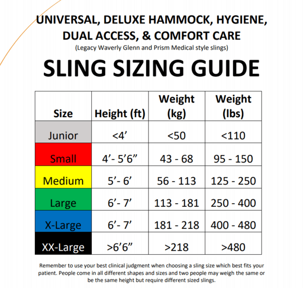 Sizing Guide - Universal Sling Disposable Slings by Handicare | Wheelchair Liberty
