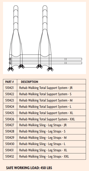 SKU And Specs - Rehab Total Support System Walking Sling By Handicare | Wheelchair Liberty