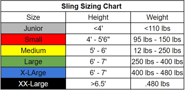 Sizing Guide - Positioning Sling Disposable Slings by Handicare | Wheelchair Liberty