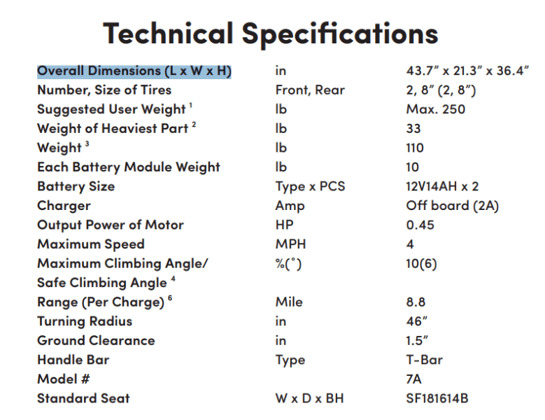 Specifications for Escape 4-Wheel Electric Scooter by Shoprider | Wheelchair Liberty