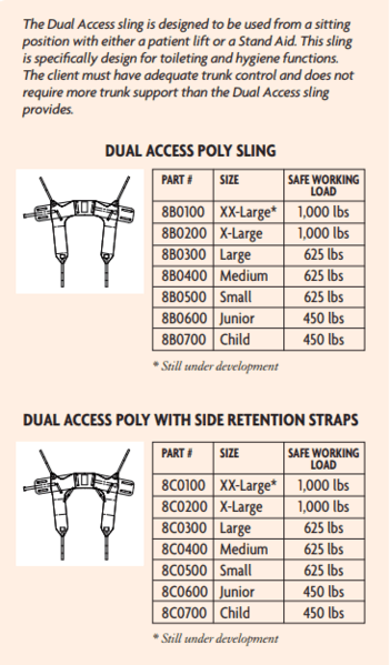 Specifications - Dual Access Sling Hygiene Slings by Handicare | Wheelchair Liberty
