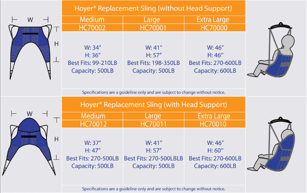 Specifications - Hoyer® Classic Replacement Slings By Bestcare LLC   Wheelchair Liberty