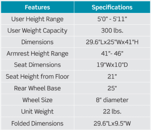 Specifications - Protekt® Pilot Upright Walker by Proactive Medical - Wheelchair Liberty