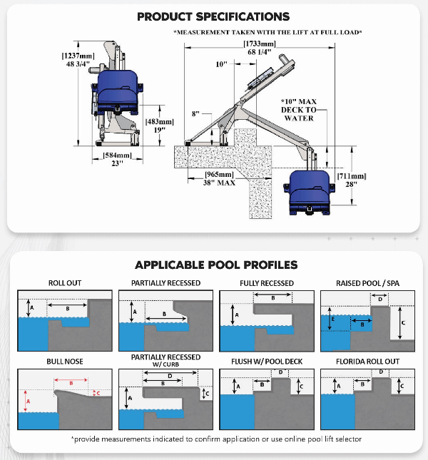Specifications for Ambassador Powered Pool Lift by Aqua Creek | Wheelchair Liberty