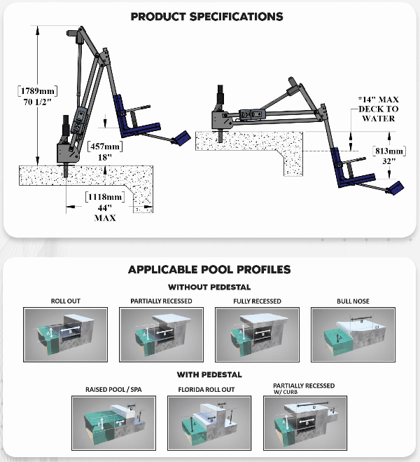Specifications for Mighty 600 ADA Compliant Pool Lift by Aqua Creek