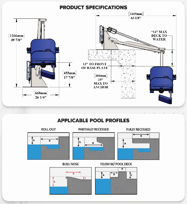 Specifications for Ranger 2 ADA Compliant Pool Lift by Aqua Creek