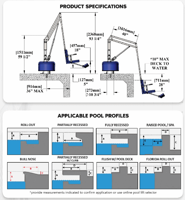 Specifications for Revolution Power Pool Lift ADA Compliant by Aqua Creek | Wheelchair Liberty