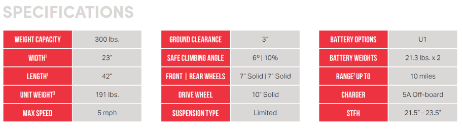 Specifications for 6Runner 10 Power Wheelchair by Shoprider | Wheelchair Liberty