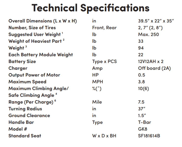 Specifications for Dasher 4 4-Wheel Electric Scooter by Shoprider | Wheelchair Liberty