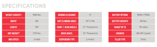 Specifications for Enduro XL3 Bariatric 3-Wheel Electric Scooter by Shoprider | Wheelchair Liberty