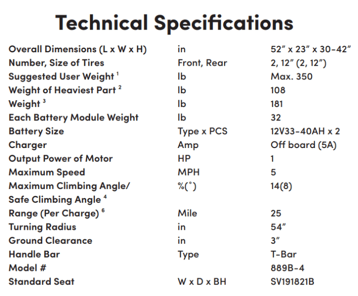 Specifications for Sprinter XL4 Heavy-Duty 4-Wheel Electric Scooter by Shoprider | Wheelchair Liberty