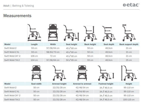 Specifications for Swift Mobil Tilt-2 Shower Commode Chair by Etac | Wheelchair Liberty
