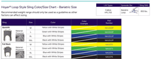 Color Size CHart - Hoyer Bariatric Patient Slings by Joerns | Wheelchair Liberty