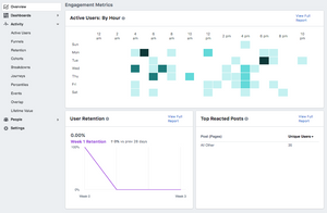 Dive Deeper Into Facebook's Business Manager