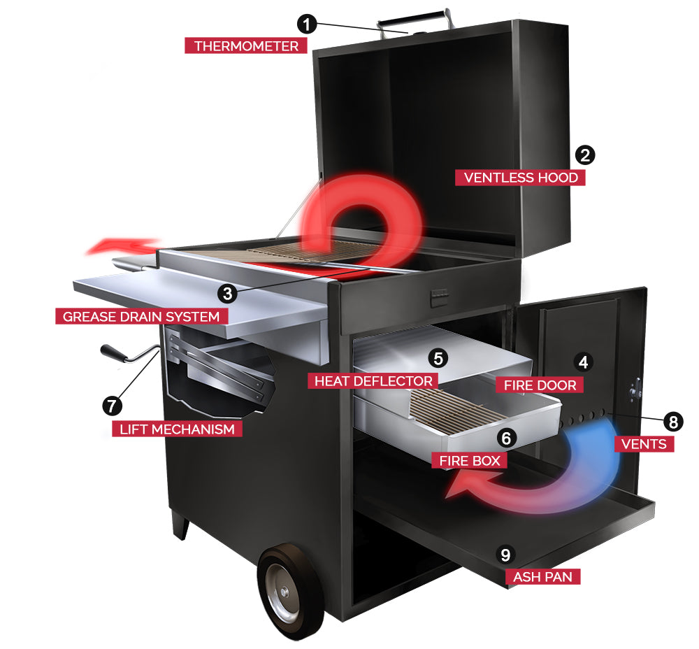 Hasty-Bake Charcoal Grills Features