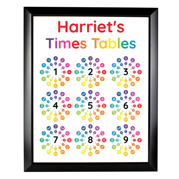 Personalised Times Tables Black Framed Poster Print white background