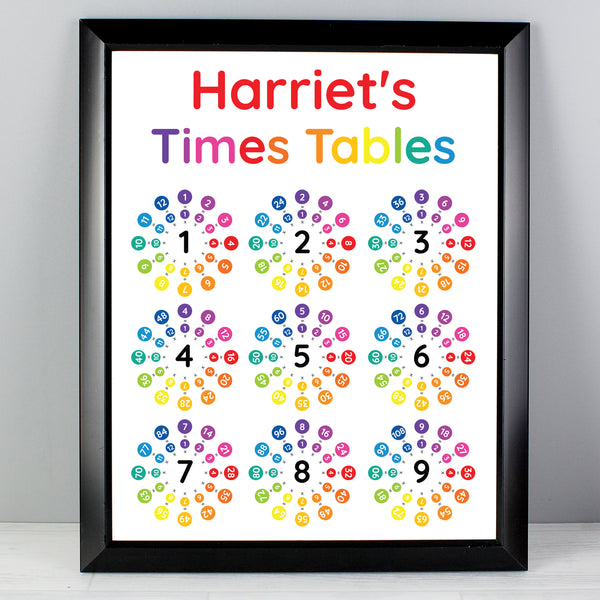Personalised Times Tables Black Framed Poster Print from Sassy Bloom Gifts - alternative view