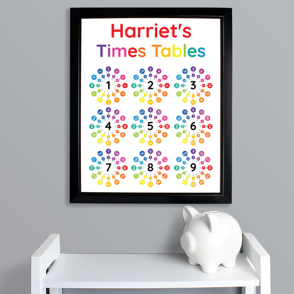 Personalised Times Tables Black Framed Poster Print lifestyle image