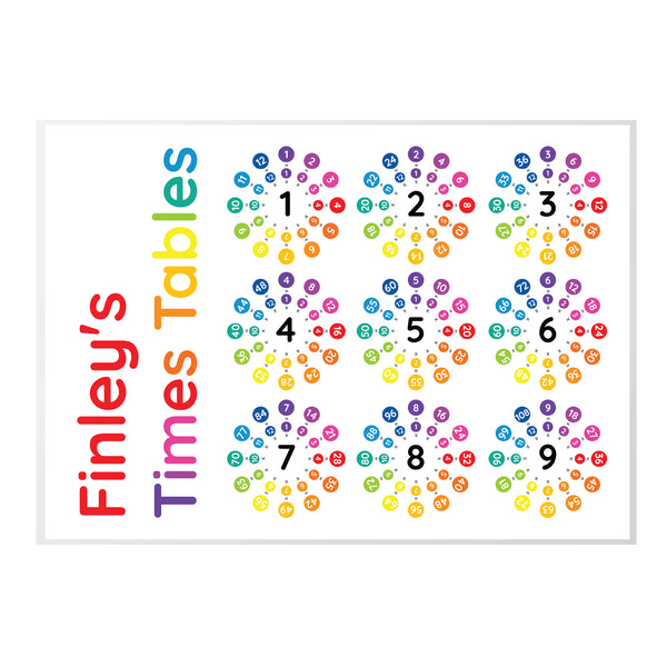 Personalised Times Tables Placemat white background
