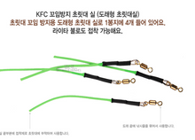 Load image into Gallery viewer, KFC 꼬임방지 초릿대 실