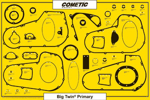 Big Twin Primary Gasket, Seal and O-Ring Display And Related Gaskets
