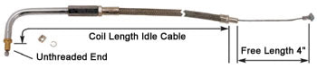 IDLE CABLE, BRAID CLR COAT32.5 BIG TWIN 1996/LATER* W/S&S