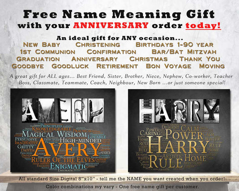 Name Meaning Free Gift