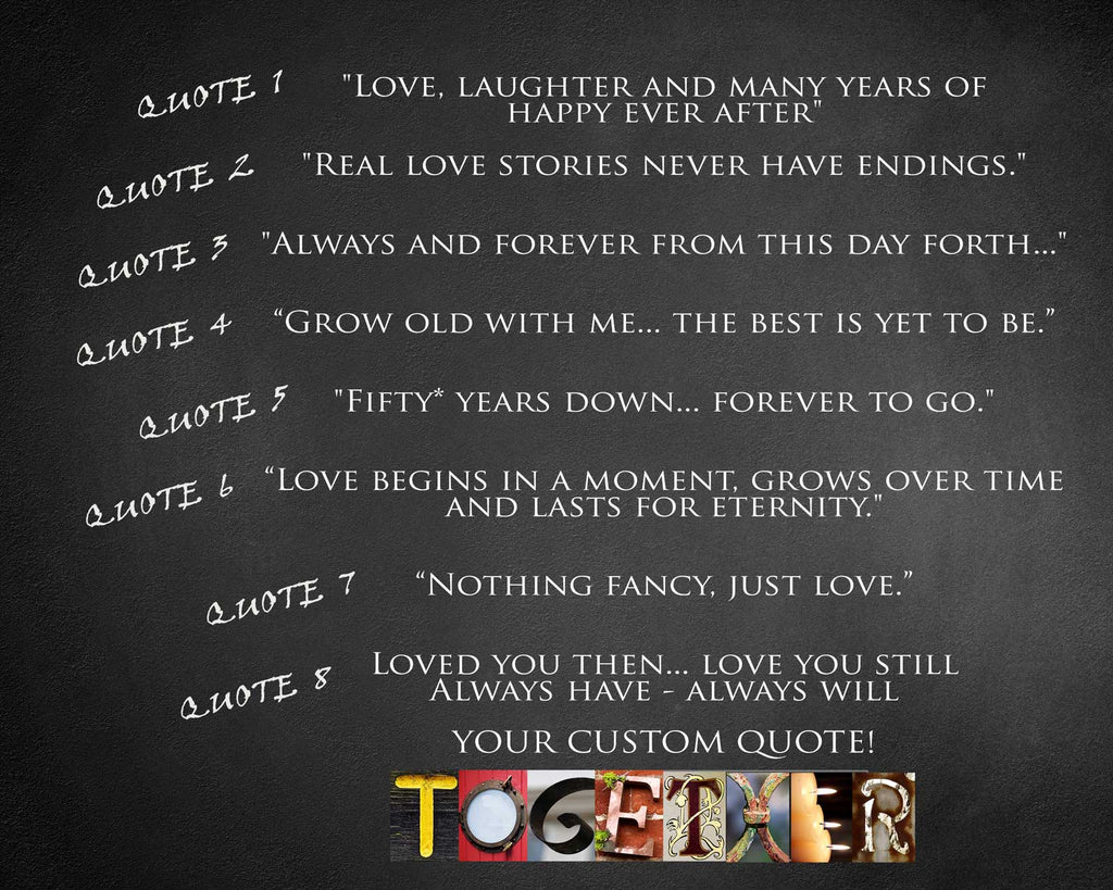 Celebrate The Date Anniversary Gift For Couple Wedding Gift Personalized Quote Gift Real love stories, always and forever CUSTOM DIGITAL
