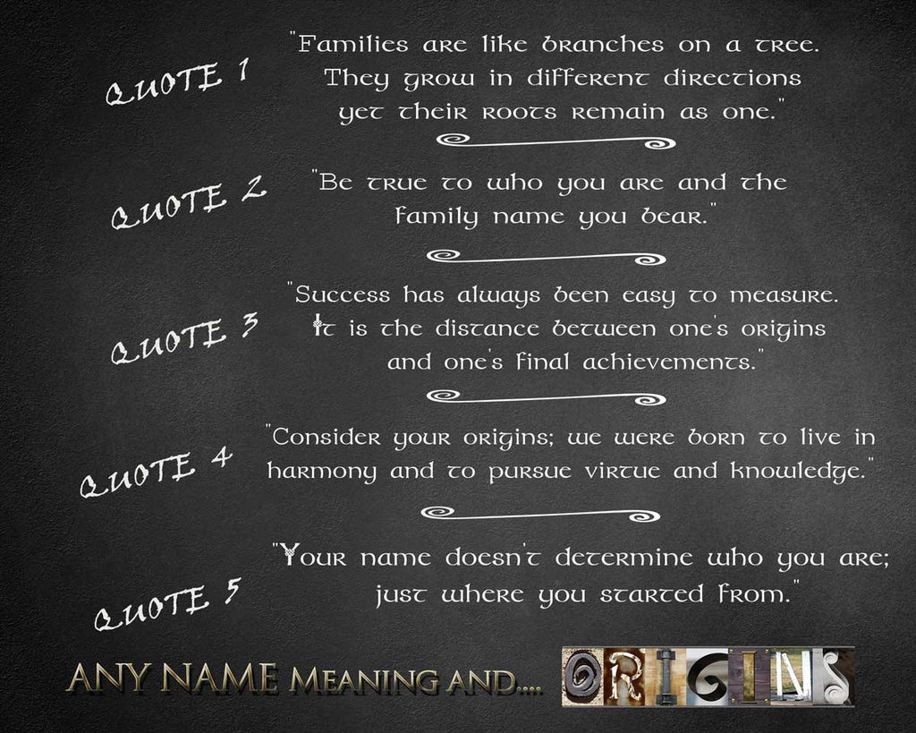 "Name Meaning DIGITAL Surname Meaning ANY Name A-Z  Worldwide Last Name Origin Family Name ""What Does My Last Name Mean"" Unique Ancestry Gift"