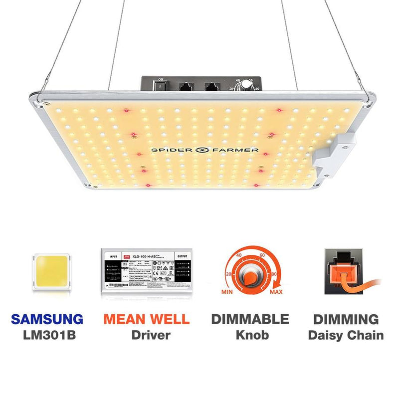 Spider Farmer SF1000 LED Grow Light, New 2020 version with dimmer knob included