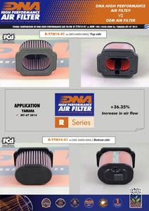 DNA air Filter  FZ-07/MT-07 14-19  and XSR700 16-19