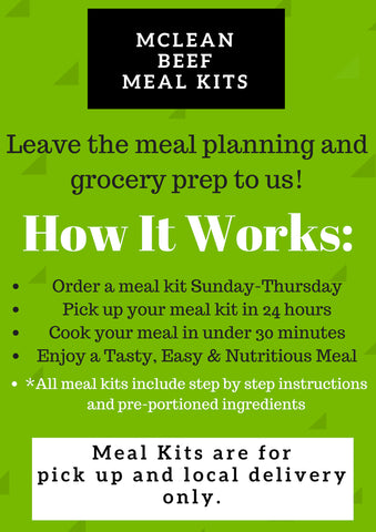 Meal Kit How It Works