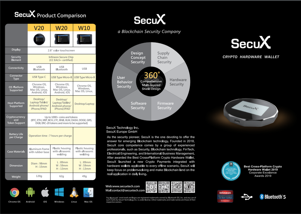 secux w20 crypto hardware wallet comparison
