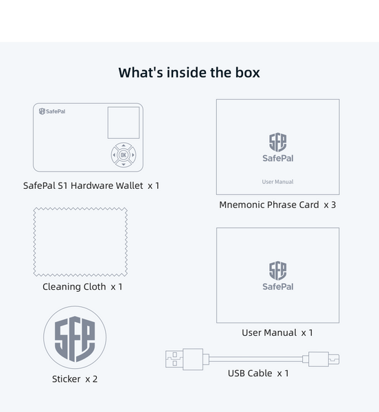 what's inside the box safepal s1