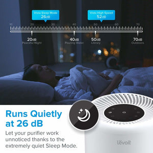 Levoit - Vista 200 True HEPA Air Purifier (Pre-order)