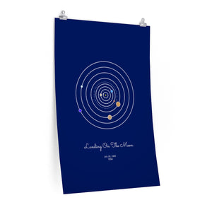 Moon Landing Solar System Map Blue Space Print Solar System Art