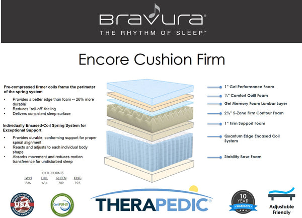Encore Cushion Firm Info Card