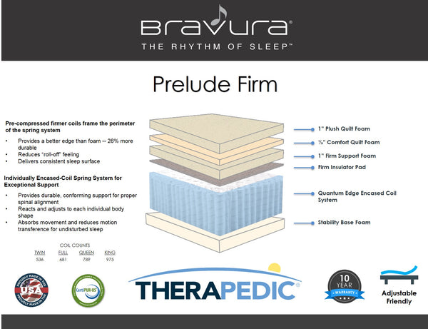 Prelude Firm Info Card