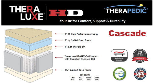 TheraLuxe HD Cascade Info Card