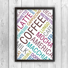 Coffee Types Print-black