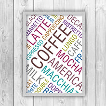 Coffee Types Print-grey