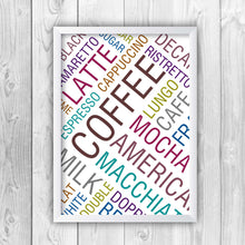 Coffee Types Print-white
