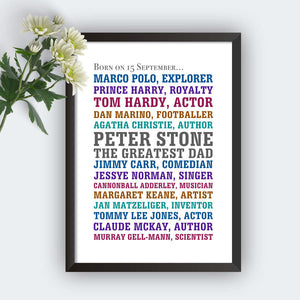 Personalised Born On Same Day Famous People Print-black
