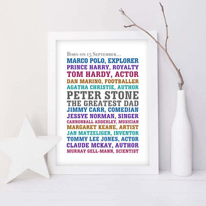 Personalised Born On Same Day Famous People Print-ls